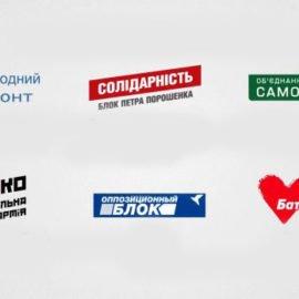Порівняльний аналіз програм українських політичних партій (тематика безпеки та оборони)