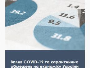 Вплив COVID-19 на економіку України